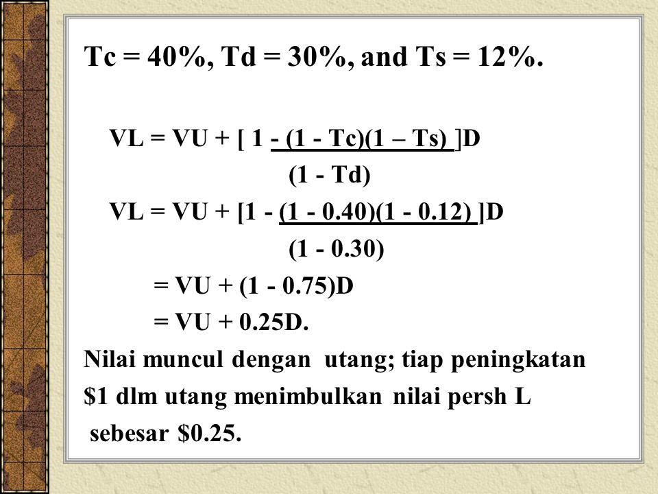 Tc = 40%, Td = 30%, and Ts = 12%. VL = VU + [ 1 - (1 - Tc)(1 – Ts) ]D